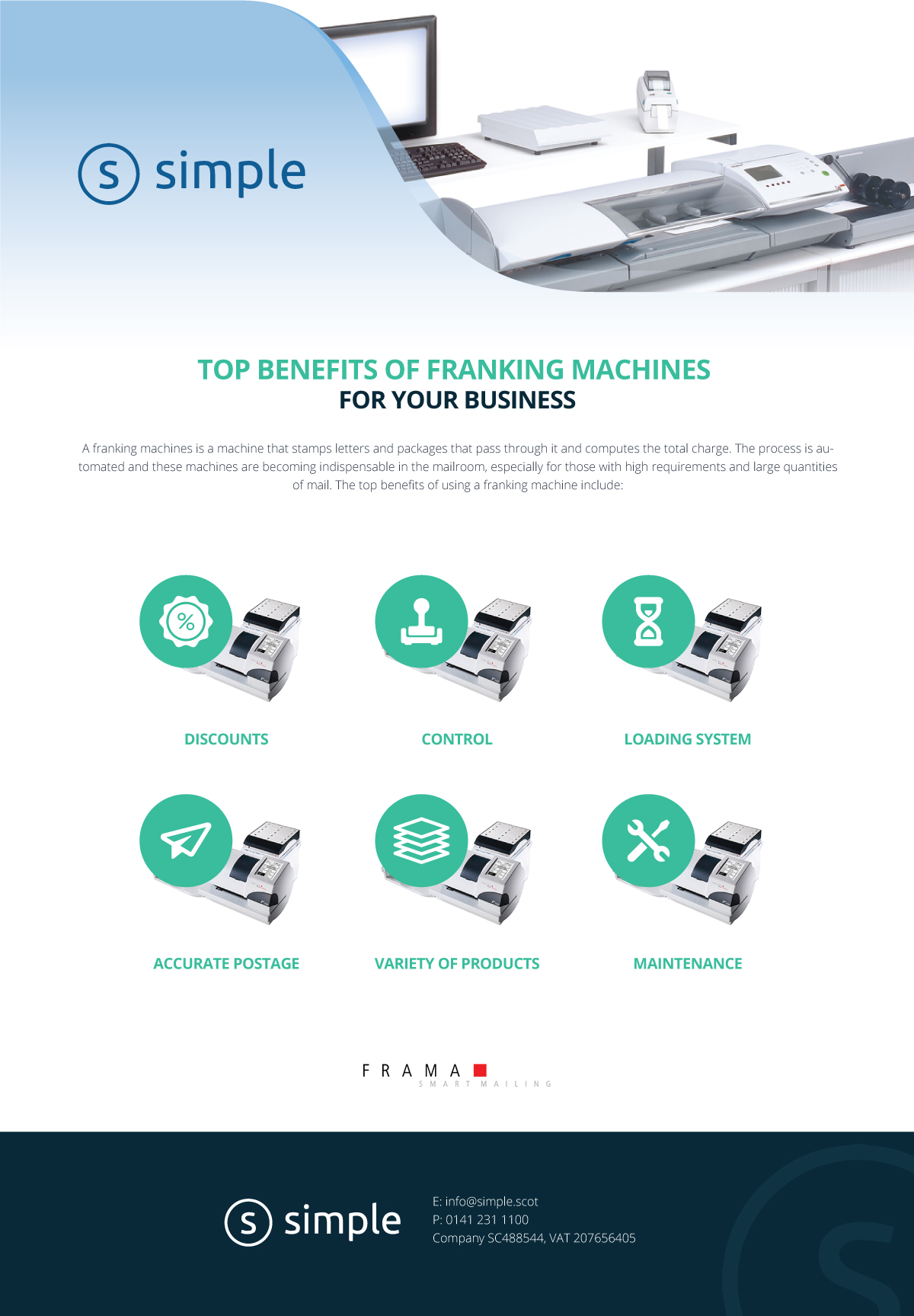 letter folding machine rental